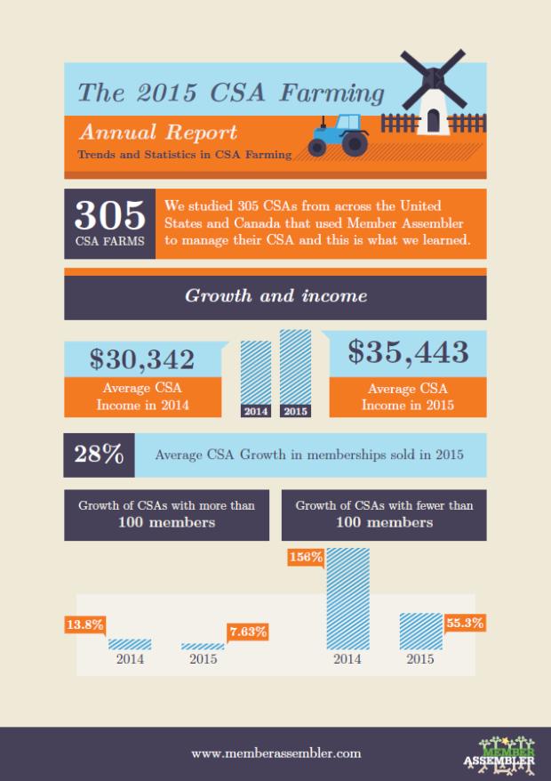 2015_CSA_Report_p1.png